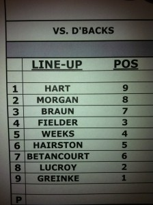 Game Two Lineup
