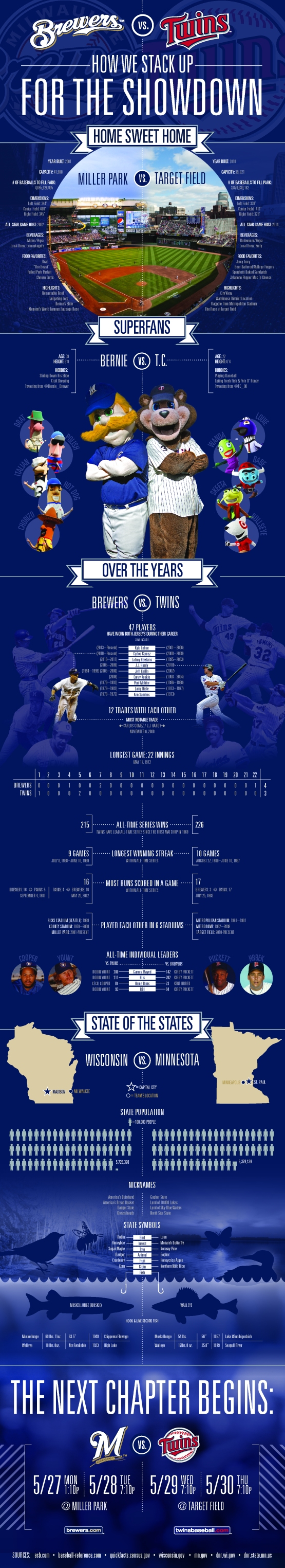MB-13 Brewers vs Twins-Large Infographic Graphic-FINAL