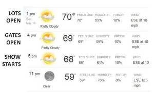 Weather for Kenny Chesney Concert
