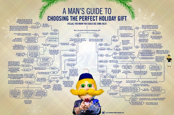 MB-13 Gift Guide Flowchart-MEN-FINAL